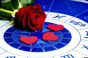 Знаки зодиака любовь